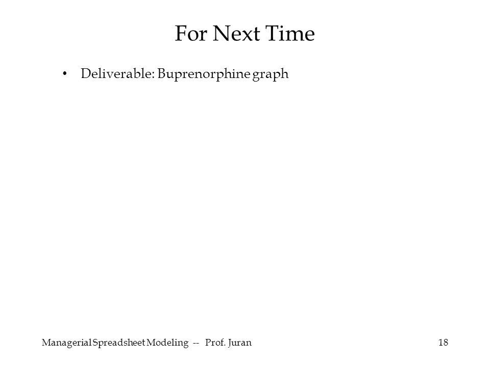Managerial Spreadsheet Modeling -- Prof. Juran18 Deliverable: Buprenorphine graph For Next Time