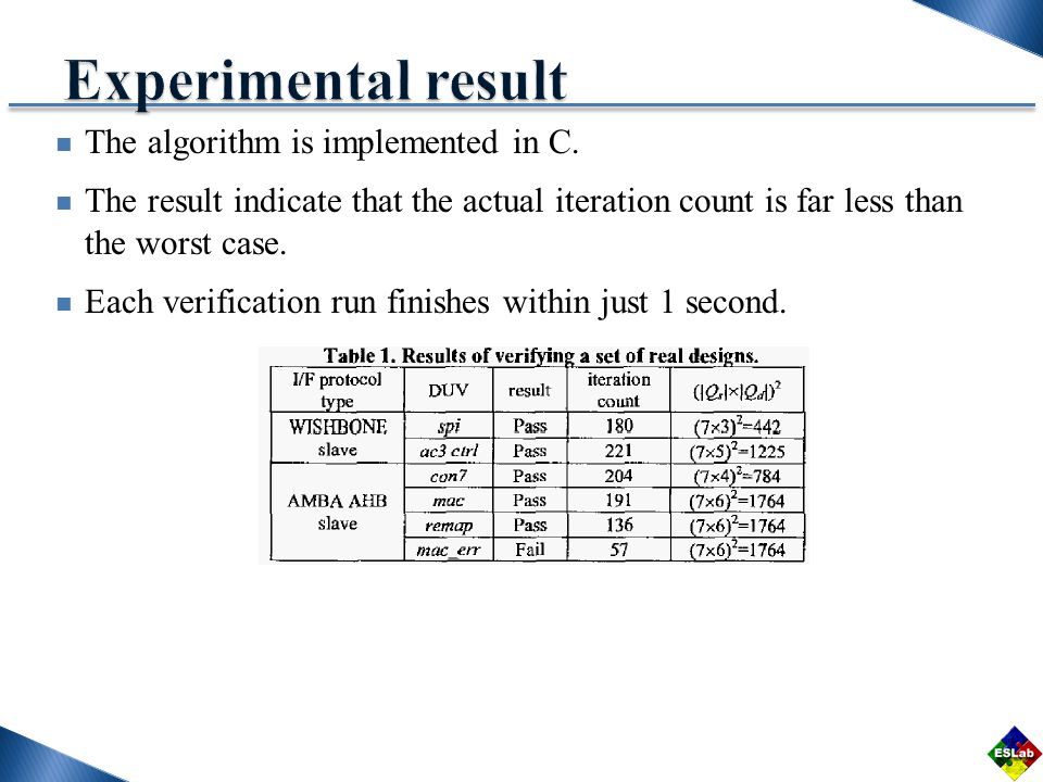 The algorithm is implemented in C.