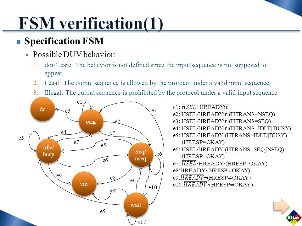 Specification FSM  Possible DUV behavior: 1.don't care: The behavior is not defined since the input sequence is not supposed to appear.