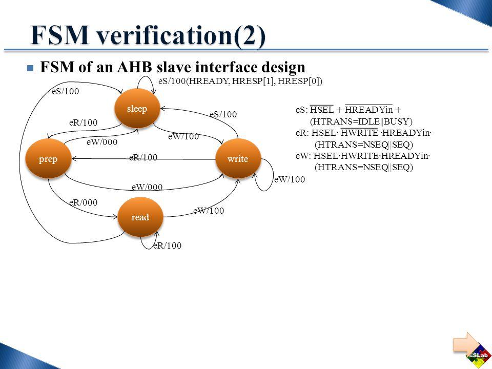 FSM of an AHB slave interface design prep sleep write read eS/100(HREADY, HRESP[1], HRESP[0]) eS/100 eR/100 eW/000 eW/100 eR/000