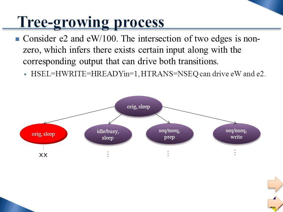 Consider e2 and eW/100.