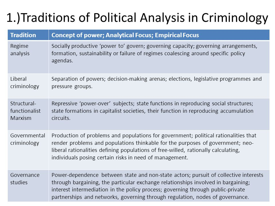 1.)Traditions of Political Analysis in Criminology TraditionConcept of power; Analytical Focus; Empirical Focus Regime analysis Socially productive 'power to' govern; governing capacity; governing arrangements, formation, sustainability or failure of regimes coalescing around specific policy agendas.