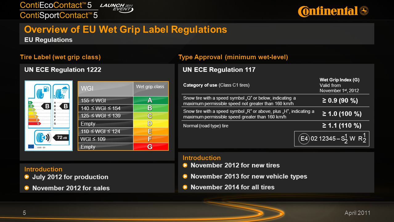 """April 2011 Overview of EU Wet Grip Label Regulations 5 EU Regulations UN ECE Regulation 1222 Introduction July 2012 for production November 2012 for sales Wet grip class 155 ≤ WGI 140 ≤ WGI ≤ 154 125 ≤ WGI ≤ 139 Empty 110 ≤ WGI ≤ 124 WGI ≤ 109 Empty WGI Tire Label (wet grip class) UN ECE Regulation 117 Introduction November 2012 for new tires November 2013 for new vehicle types November 2014 for all tires Type Approval (minimum wet-level) Category of use (Class C1 tires) Wet Grip Index (G) Valid from November 1 st, 2012 Snow tire with a speed symbol """"Q or below, indicating a maximum permissible speed not greater than 160 km/h ≥ 0.9 (90 %) Snow tire with a speed symbol """"R or above, plus """"H , indicating a maximum permissible speed greater than 160 km/h ≥ 1.0 (100 %) Normal (road type) tire ≥ 1.1 (110 %) E4 02 12345 – S W R 1212 1212"""