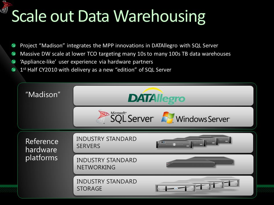 Scale out Data Warehousing