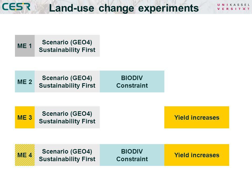 Land-use change experiments Scenario (GEO4) Sustainability First ME 1 BIODIV Constraint Scenario (GEO4) Sustainability First ME 2 Yield increases Scenario (GEO4) Sustainability First ME 3 Yield increases BIODIV Constraint Scenario (GEO4) Sustainability First ME 4