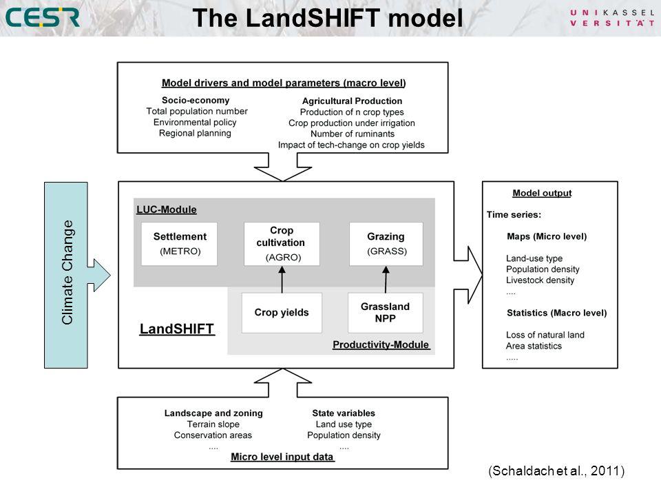 The LandSHIFT model (Schaldach et al., 2011) Climate Change