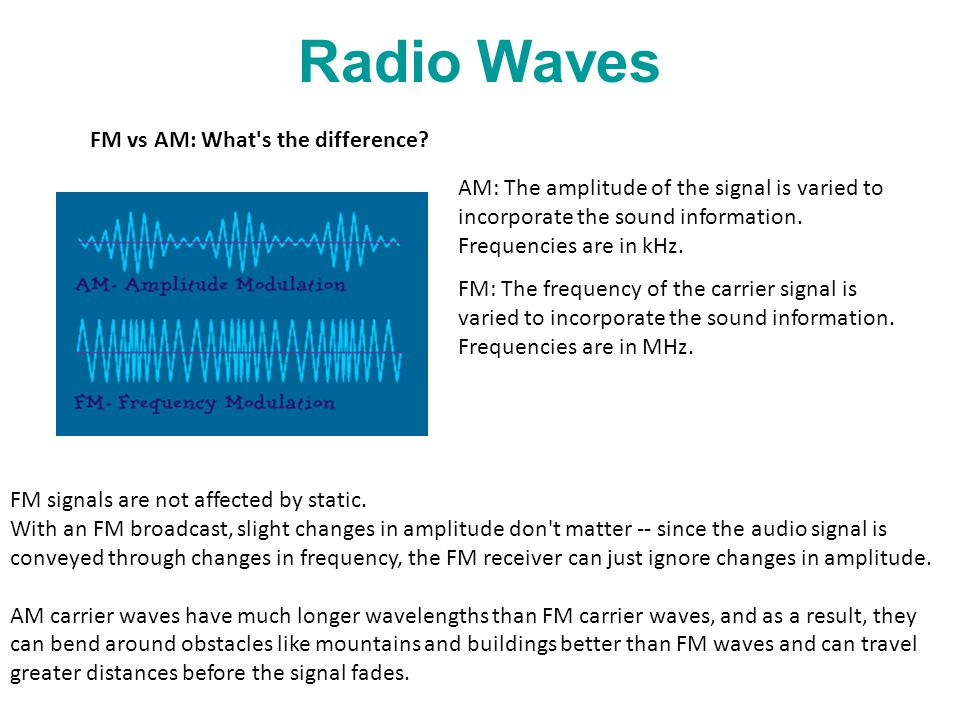 Radio Waves FM vs AM: What s the difference.
