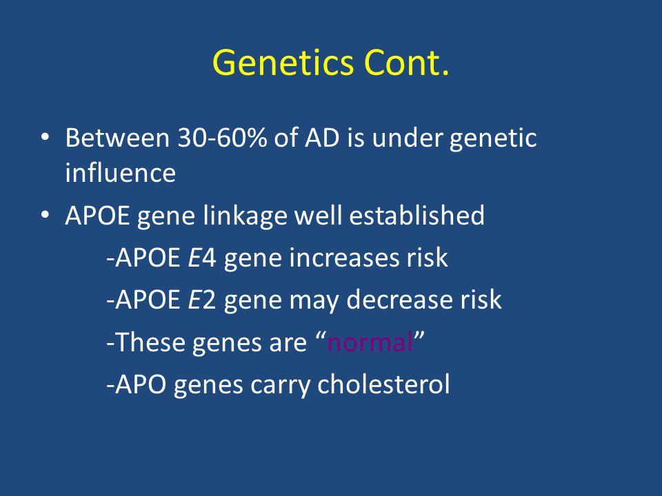 Genetics Cont. Between 30-60% of AD is under genetic influence APOE gene linkage well established -APOE E4 gene increases risk -APOE E2 gene may decre