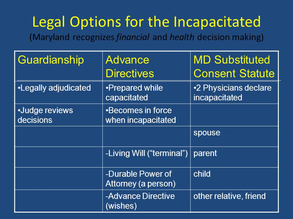 Legal Options for the Incapacitated (Maryland recognizes financial and health decision making) GuardianshipAdvance Directives MD Substituted Consent Statute Legally adjudicatedPrepared while capacitated 2 Physicians declare incapacitated Judge reviews decisions Becomes in force when incapacitated spouse -Living Will ( terminal )parent -Durable Power of Attorney (a person) child -Advance Directive (wishes) other relative, friend