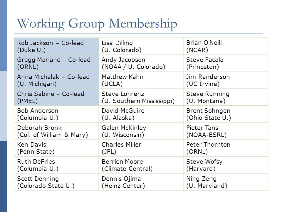Comments / Updates: http://www.carboncyclescience.gov/carbonplanning.php Working Group Membership Rob Jackson – Co-lead (Duke U.) Lisa Dilling (U.