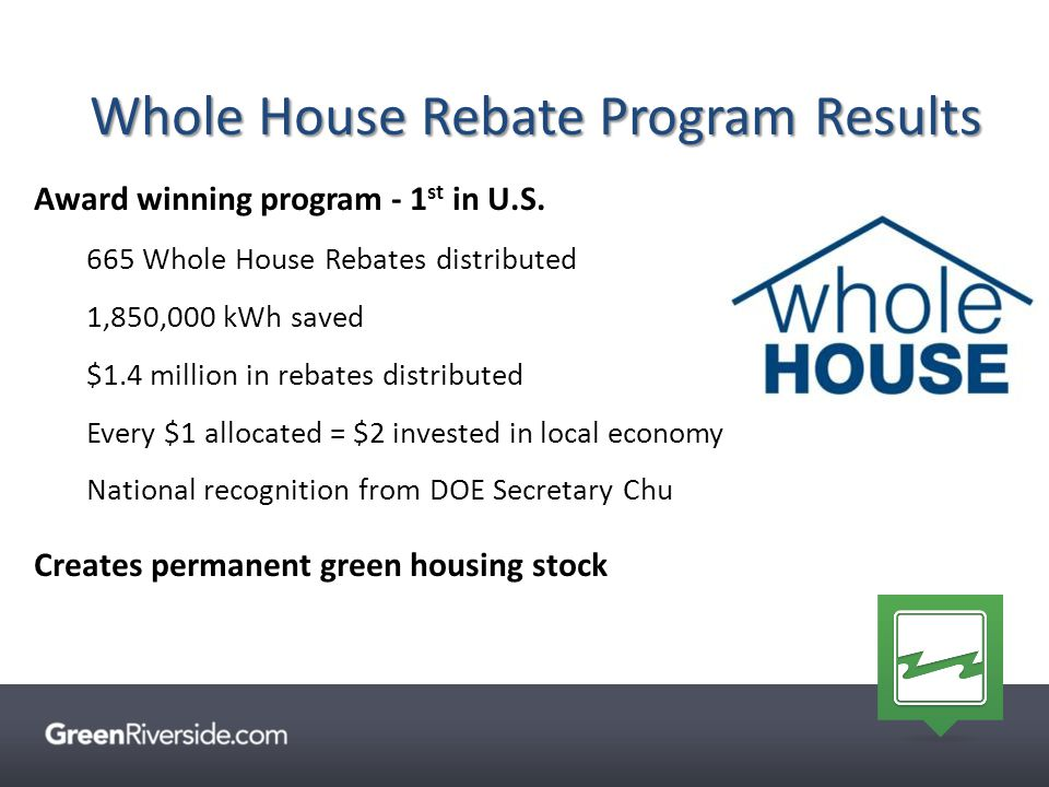 Whole House Rebate Program Results Award winning program - 1 st in U.S. 665 Whole House Rebates distributed 1,850,000 kWh saved $1.4 million in rebate
