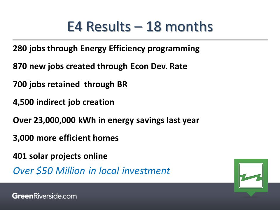 E4 Results – 18 months 280 jobs through Energy Efficiency programming 870 new jobs created through Econ Dev. Rate 700 jobs retained through BR 4,500 i