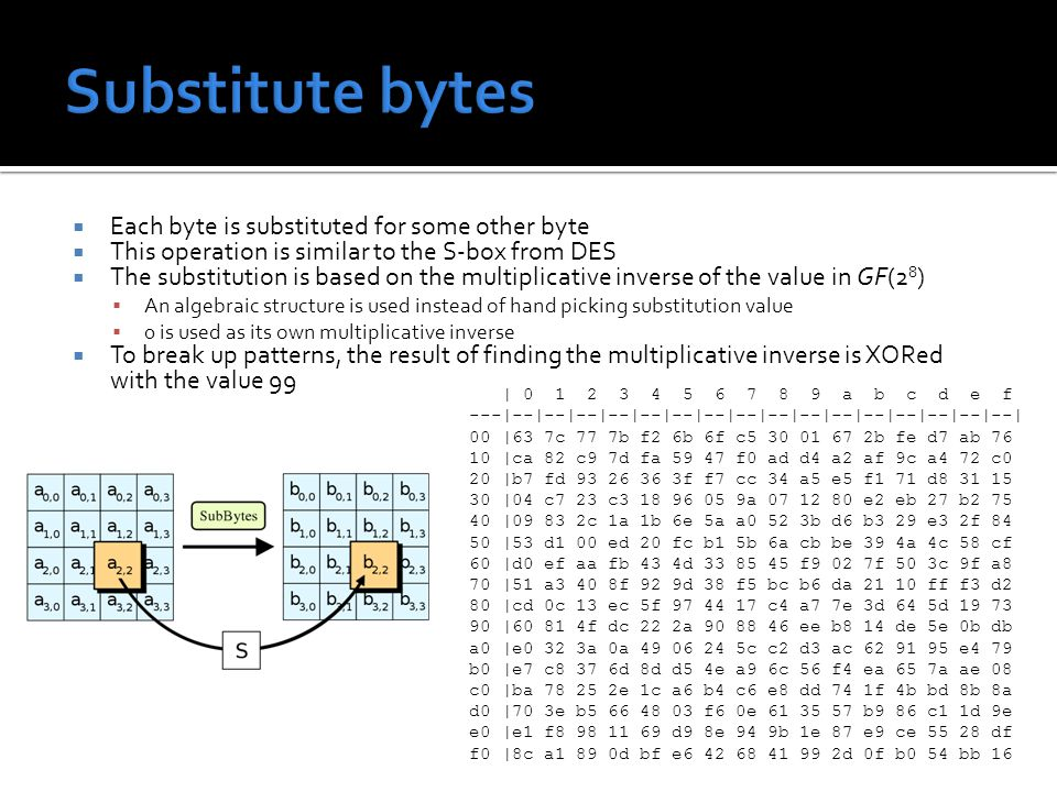  Each byte is substituted for some other byte  This operation is similar to the S-box from DES  The substitution is based on the multiplicative inv