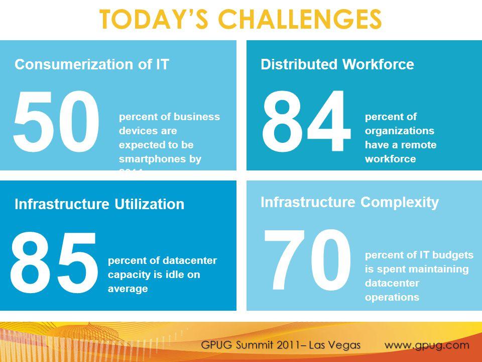 GPUG Summit 2011– Las Vegas www.gpug.com Commercial Cloud Services