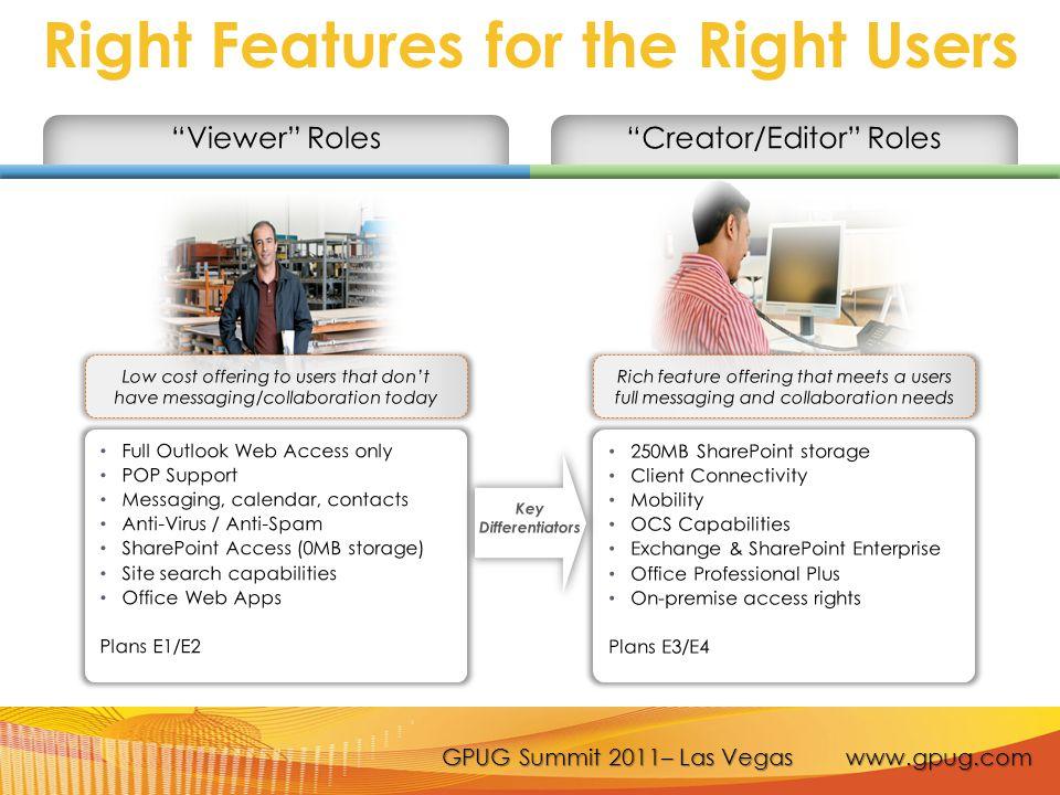 GPUG Summit 2011– Las Vegas www.gpug.com Viewer Roles Creator/Editor Roles E Plans for Office 365