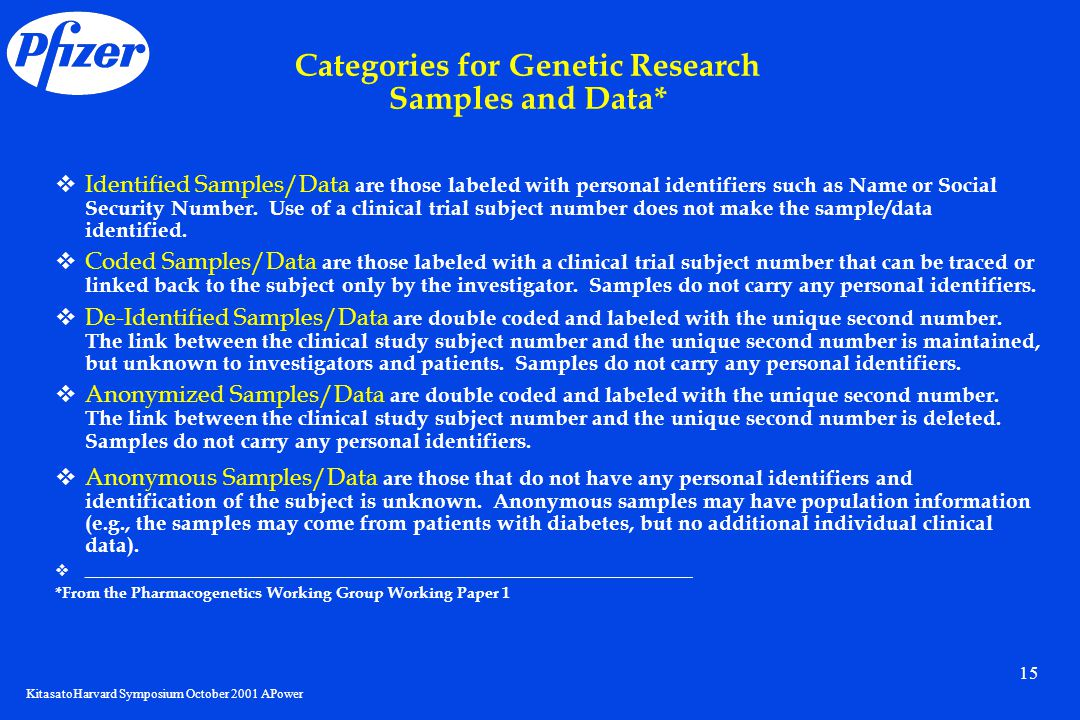 KitasatoHarvard Symposium October 2001 APower 15 Categories for Genetic Research Samples and Data*  Identified Samples/Data are those labeled with personal identifiers such as Name or Social Security Number.