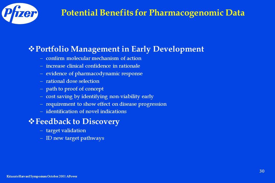 KitasatoHarvard Symposium October 2001 APower 30 Potential Benefits for Pharmacogenomic Data  Portfolio Management in Early Development  confirm mol