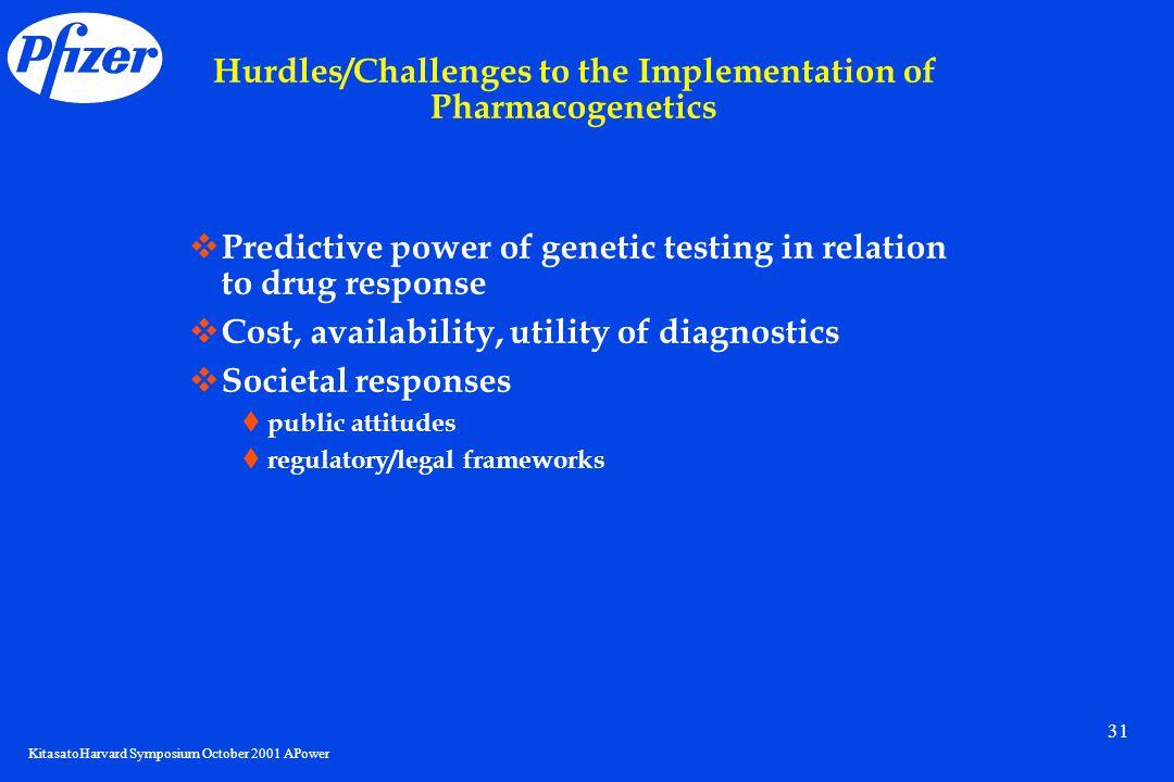 KitasatoHarvard Symposium October 2001 APower 31 Hurdles/Challenges to the Implementation of Pharmacogenetics  Predictive power of genetic testing in