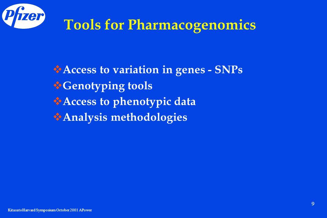 KitasatoHarvard Symposium October 2001 APower 9 Tools for Pharmacogenomics  Access to variation in genes - SNPs  Genotyping tools  Access to phenotypic data  Analysis methodologies