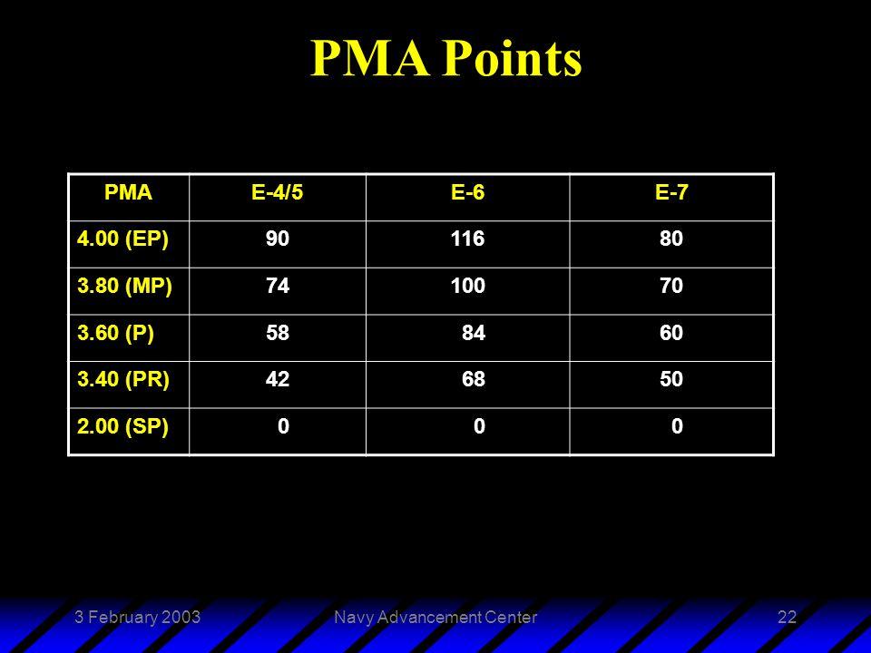 3 February 2003Navy Advancement Center22 PMA Points PMAE-4/5E-6E-7 4.00 (EP)9011680 3.80 (MP)7410070 3.60 (P)58 8460 3.40 (PR)42 6850 2.00 (SP) 0 0 0