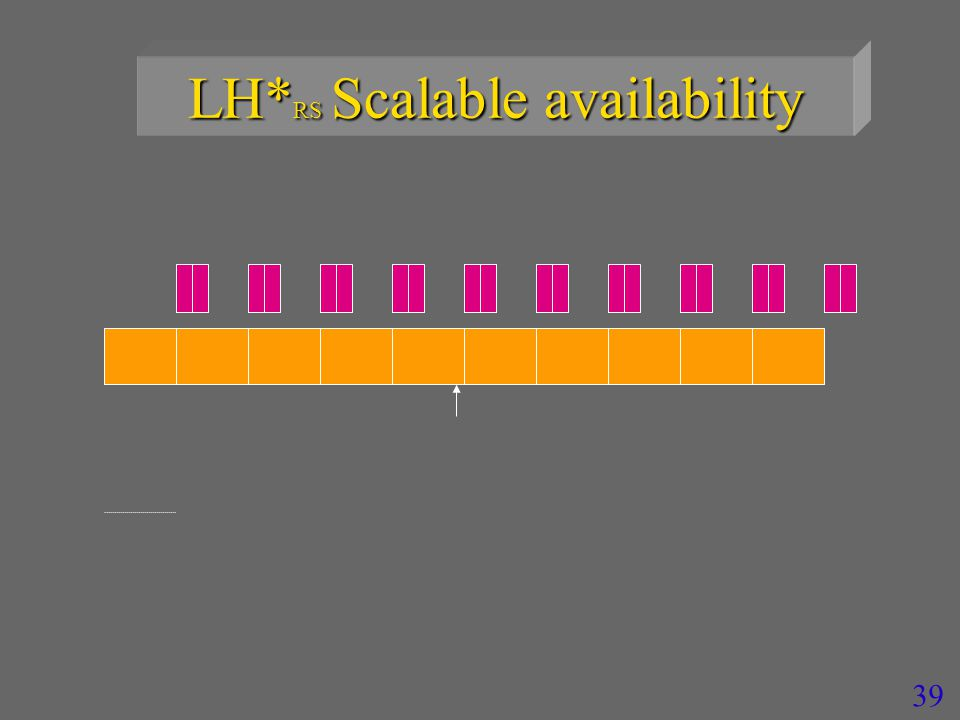 38 LH* RS Scalable availability