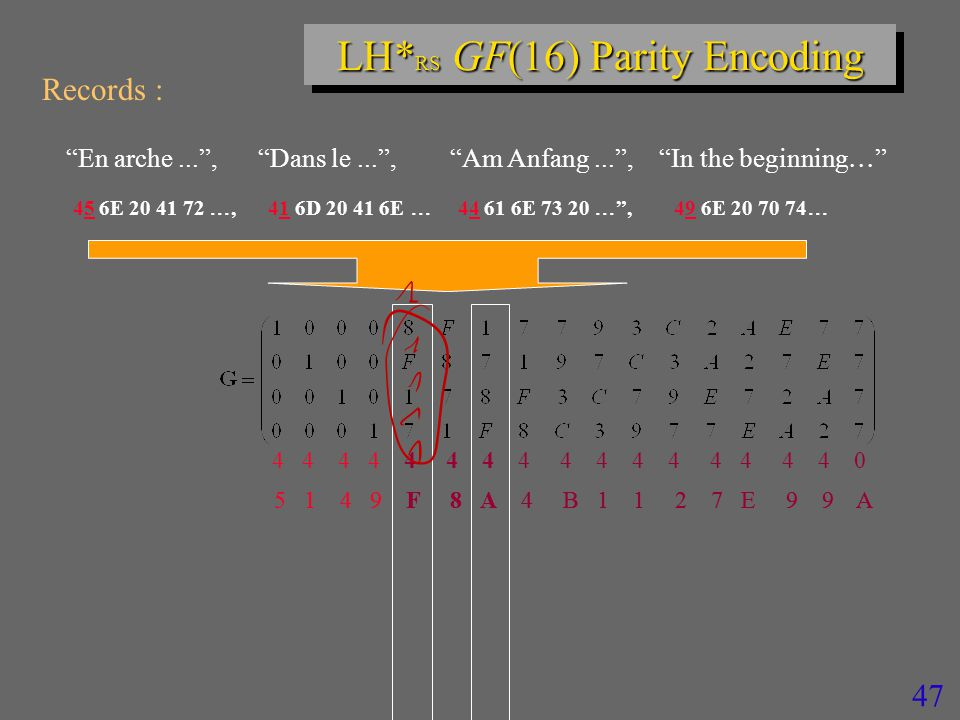 46 LH* RS GF(16) Parity Encoding En arche... , Dans le... , Am Anfang... , In the beginning  45 6E 20 41 72 , 41 6D 20 41 6E  44 61 6E 73 20  , 49 6E 20 70 74  4 4 4 4 4 4 4 4 4 4 4 4 4 4 4 4 0 Records :