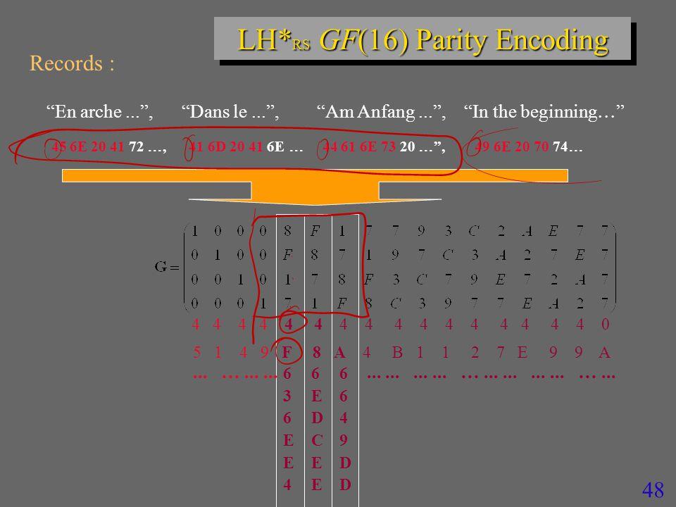 47 En arche... , Dans le... , Am Anfang... , In the beginning  45 6E 20 41 72 , 41 6D 20 41 6E  44 61 6E 73 20  , 49 6E 20 70 74  4 4 4 4 4 4 4 4 4 4 4 4 4 4 4 4 0 5 1 4 9 F 8 A 4 B 1 1 2 7 E 9 9 A LH* RS GF(16) Parity Encoding Records :