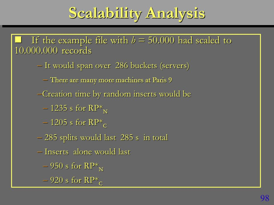 97 Scalability Analysis The largest file at the current configuration The largest file at the current configuration  64 MB buckets with b = 640 K  448.000 records per bucket loaded at 70 % at the average.