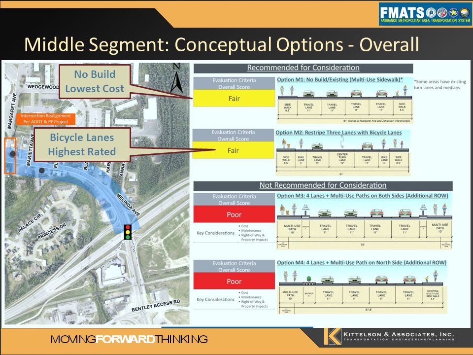 Middle Segment: Conceptual Options - Overall No Build Lowest Cost Bicycle Lanes Highest Rated