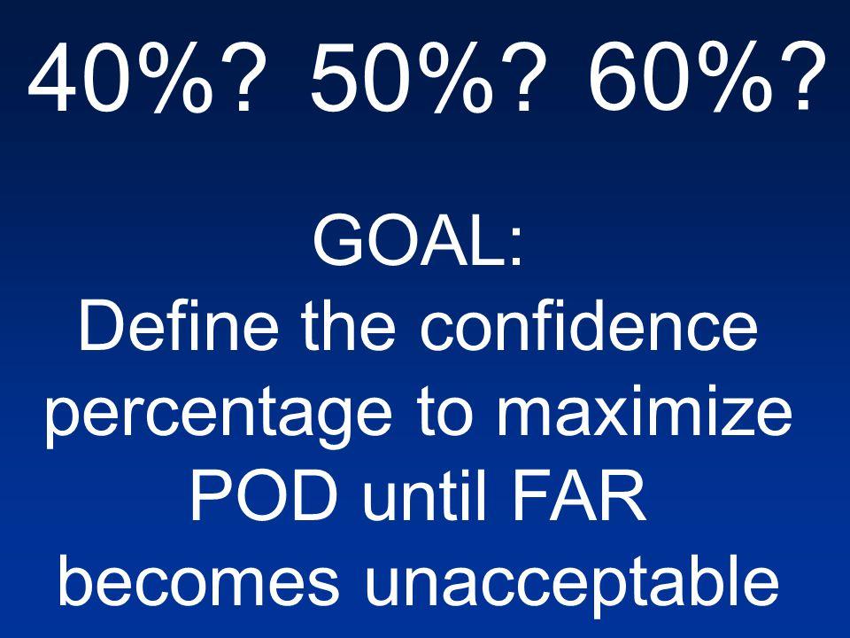 GOAL: Define the confidence percentage to maximize POD until FAR becomes unacceptable 40% 50% 60%
