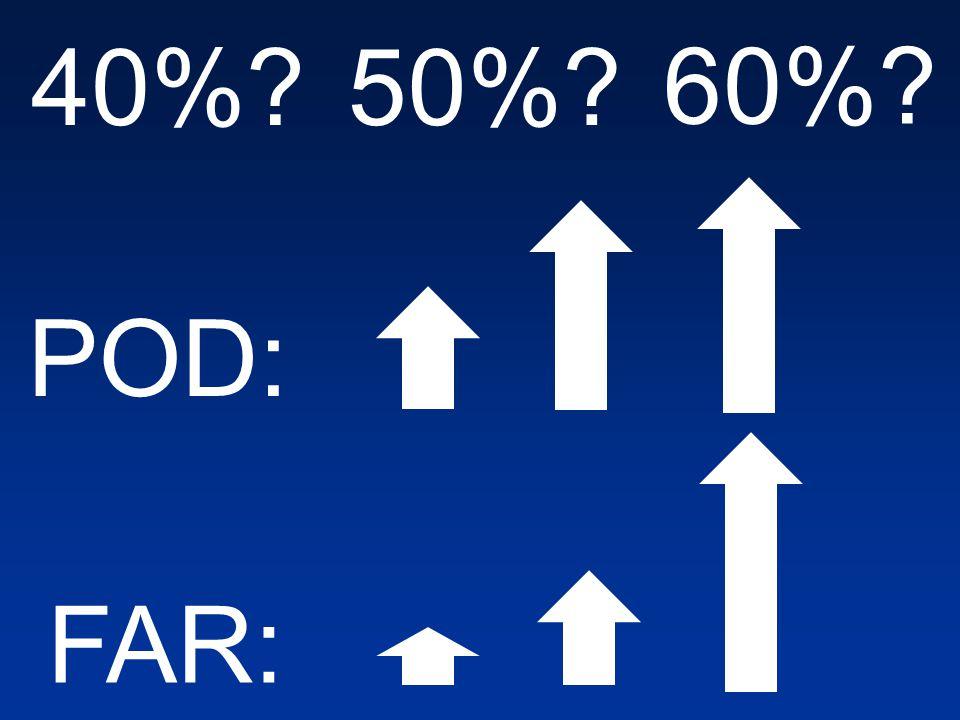 40% 50% 60% POD: FAR: