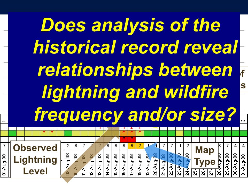 Number of Reported Fires Observed Fire Danger Observed Lightning Level Map Type Number of Large Fires Synoptic Wind Index Lapse Rates Does analysis of the historical record reveal relationships between lightning and wildfire frequency and/or size