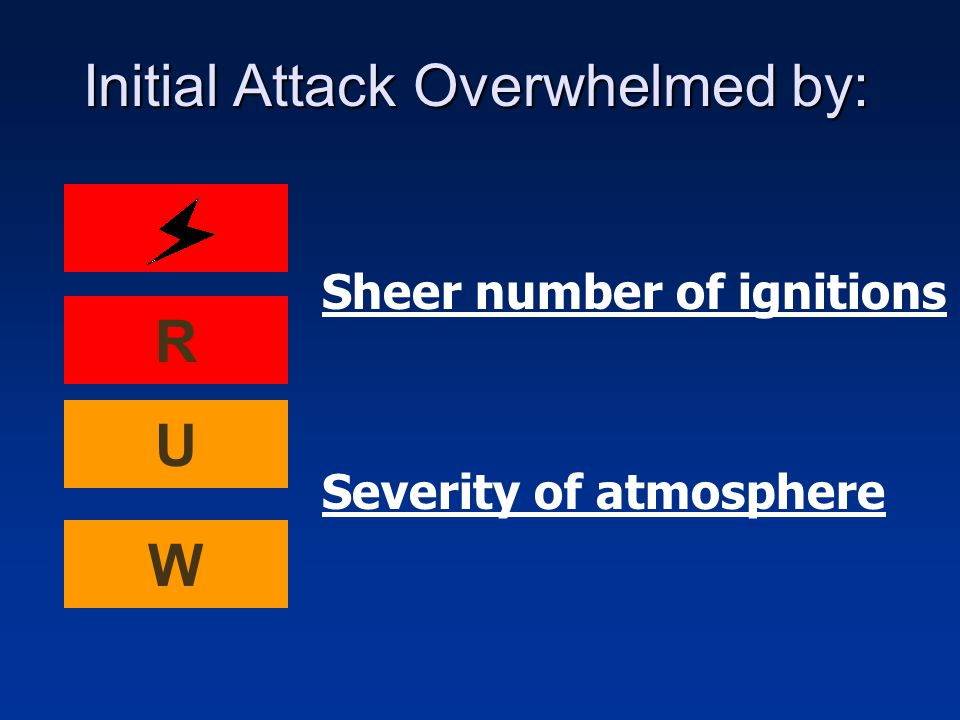 Initial Attack Overwhelmed by: Sheer number of ignitions R U W Severity of atmosphere
