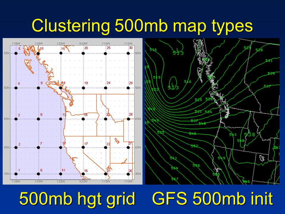 Clustering to identify map types 500mb hgt grid 555 557 563 572 577 558 562 565 577 579 562 568 571 578 579 564 570 572 579 580 570 571 573 580 581 572 573 577 582 585