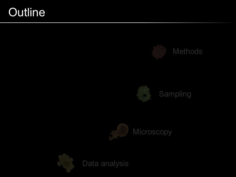 Outline Methods Sampling Microscopy Data analysis