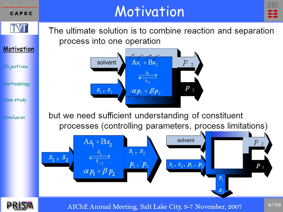 AIChE Annual Meeting, Salt Lake City, 3-7 November, 2007 5/26 Objectives Application of developed systematic computer-aided framework for design and analysis of Reaction – Separation process.