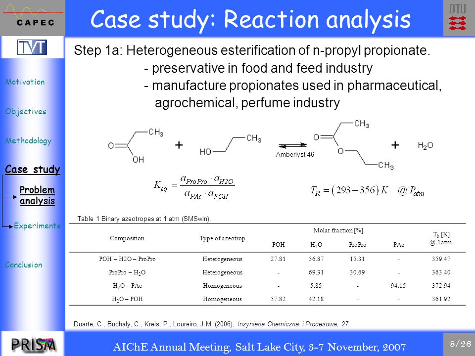 AIChE Annual Meeting, Salt Lake City, 3-7 November, 2007 19/26 Reaction experiment: Results T=353.35 K, m CAT /m r = 0.22, POH:PAc = 2:1, m r = 1328.9 g T=341.15 K, m CAT /m r = 0.14, POH:PAc = 2:1, m r = 950 g Motivation Objectives Methodology Case study Conclusions Problem analysis Experiments