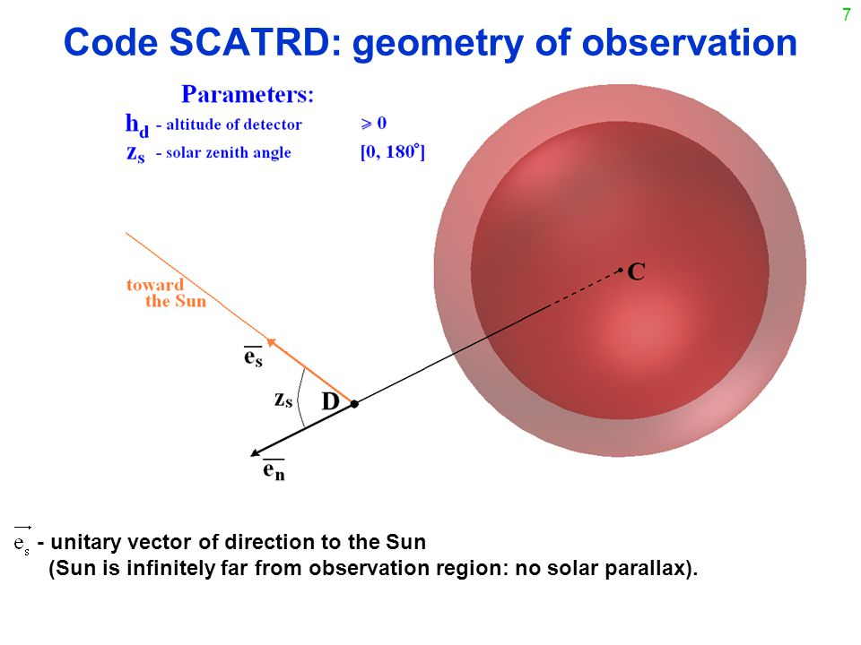 7 Code SCATRD: geometry of observation - unitary vector of direction to the Sun (Sun is infinitely far from observation region: no solar parallax).