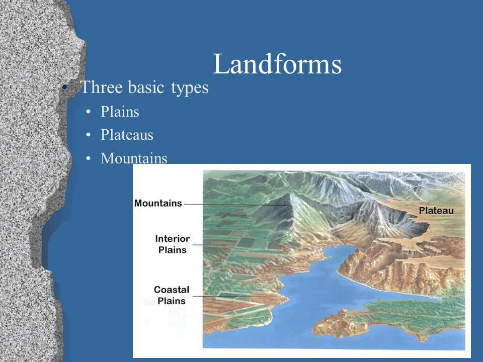 Landforms Three basic types Plains Plateaus Mountains