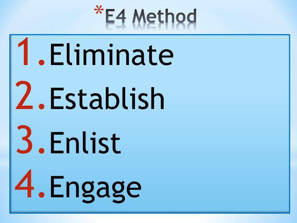 1. Eliminate 2. Establish 3. Enlist 4. Engage