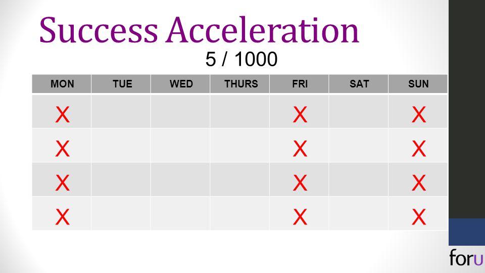 MONTUEWEDTHURSFRISATSUN XXX XXX XXX XXX 5 / 1000 Success Acceleration