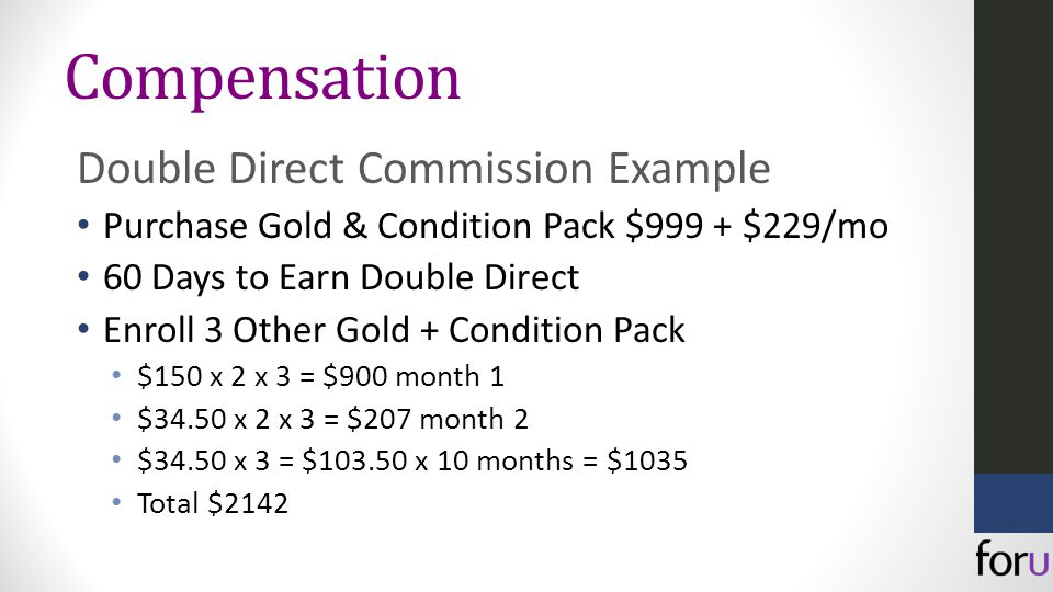 Compensation Double Direct Commission Example Purchase Gold & Condition Pack $999 + $229/mo 60 Days to Earn Double Direct Enroll 3 Other Gold + Condition Pack $150 x 2 x 3 = $900 month 1 $34.50 x 2 x 3 = $207 month 2 $34.50 x 3 = $103.50 x 10 months = $1035 Total $2142