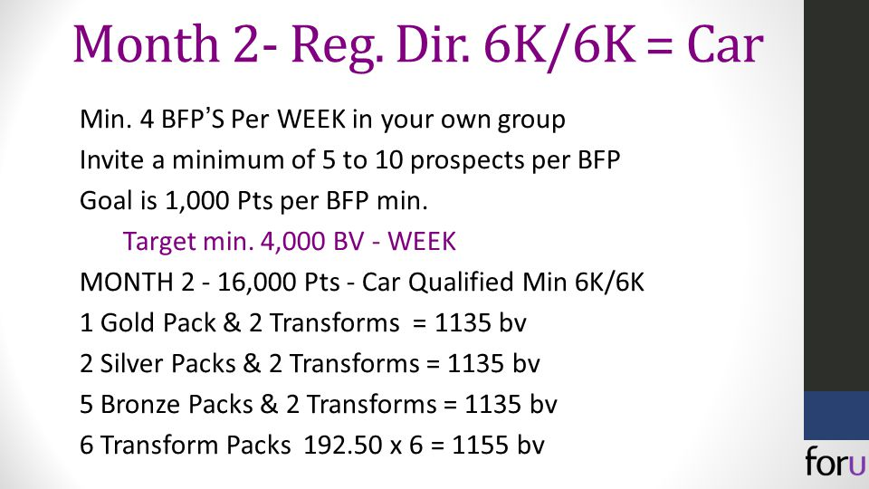Min. 4 BFP'S Per WEEK in your own group Invite a minimum of 5 to 10 prospects per BFP Goal is 1,000 Pts per BFP min. Target min. 4,000 BV - WEEK MONTH