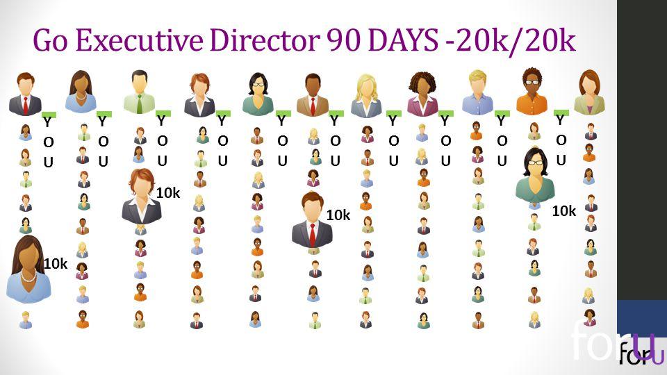 Go Executive Director 90 DAYS -20k/20k YOUYOU YOUYOU YOUYOU YOUYOU YOUYOU YOUYOU YOUYOU YOUYOU YOUYOU YOUYOU 10k