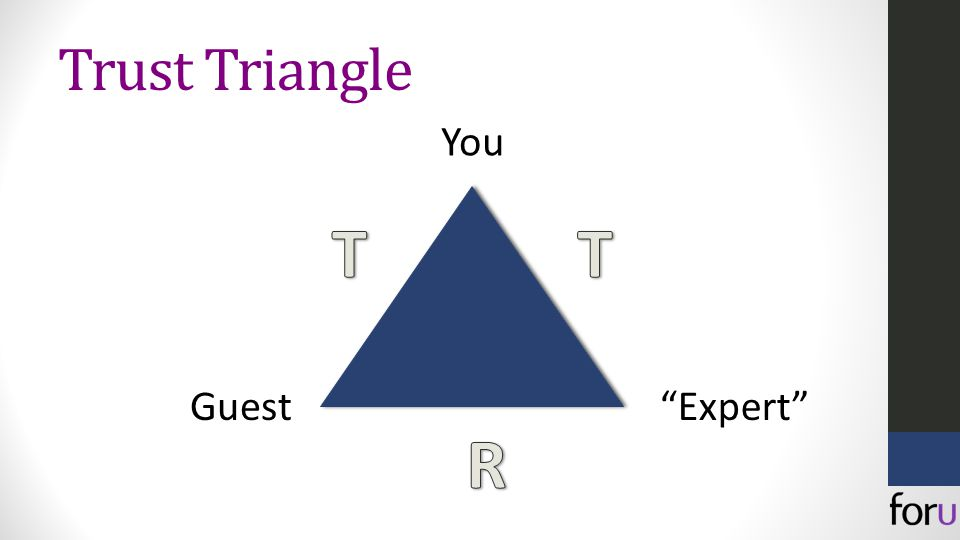 Trust Triangle You Guest Expert