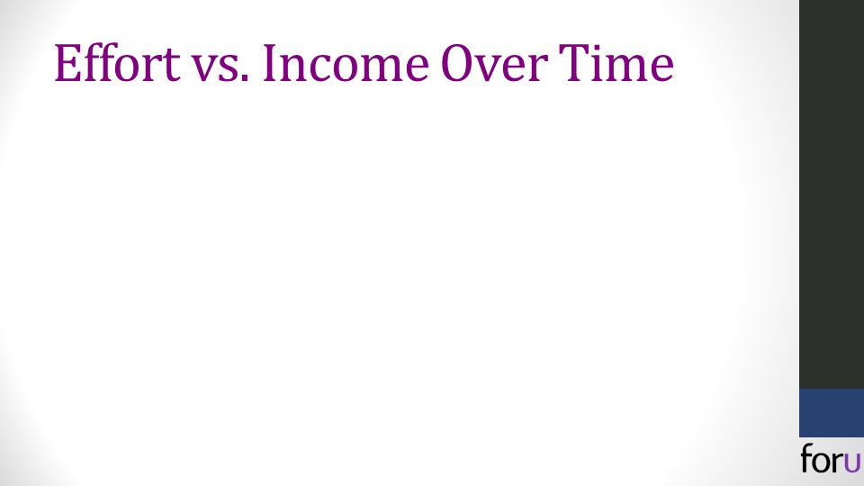 Effort vs. Income Over Time