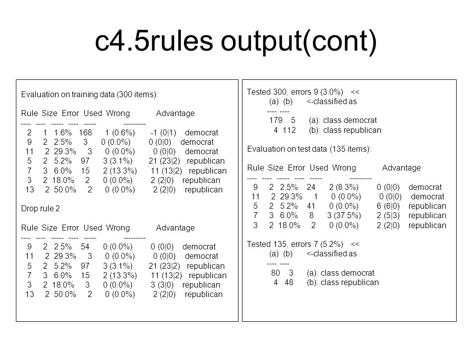 c4.5rules output(cont) Evaluation on training data (300 items): Rule Size Error Used Wrong Advantage ---- ---- ----- ---- ----- --------- 2 1 1.6% 168 1 (0.6%) -1 (0|1) democrat 9 2 2.5% 3 0 (0.0%) 0 (0|0) democrat 11 2 29.3% 3 0 (0.0%) 0 (0|0) democrat 5 2 5.2% 97 3 (3.1%) 21 (23|2) republican 7 3 6.0% 15 2 (13.3%) 11 (13|2) republican 3 2 18.0% 2 0 (0.0%) 2 (2|0) republican 13 2 50.0% 2 0 (0.0%) 2 (2|0) republican Drop rule 2 Rule Size Error Used Wrong Advantage ---- ---- ----- ---- ----- --------- 9 2 2.5% 54 0 (0.0%) 0 (0|0) democrat 11 2 29.3% 3 0 (0.0%) 0 (0|0) democrat 5 2 5.2% 97 3 (3.1%) 21 (23|2) republican 7 3 6.0% 15 2 (13.3%) 11 (13|2) republican 3 2 18.0% 3 0 (0.0%) 3 (3|0) republican 13 2 50.0% 2 0 (0.0%) 2 (2|0) republican Tested 300, errors 9 (3.0%) << (a) (b) <-classified as ---- ---- 179 5 (a): class democrat 4 112 (b): class republican Evaluation on test data (135 items): Rule Size Error Used Wrong Advantage ---- ---- ----- ---- ----- --------- 9 2 2.5% 24 2 (8.3%) 0 (0|0) democrat 11 2 29.3% 1 0 (0.0%) 0 (0|0) democrat 5 2 5.2% 41 0 (0.0%) 6 (6|0) republican 7 3 6.0% 8 3 (37.5%) 2 (5|3) republican 3 2 18.0% 2 0 (0.0%) 2 (2|0) republican Tested 135, errors 7 (5.2%) << (a) (b) <-classified as ---- ---- 80 3 (a): class democrat 4 48 (b): class republican