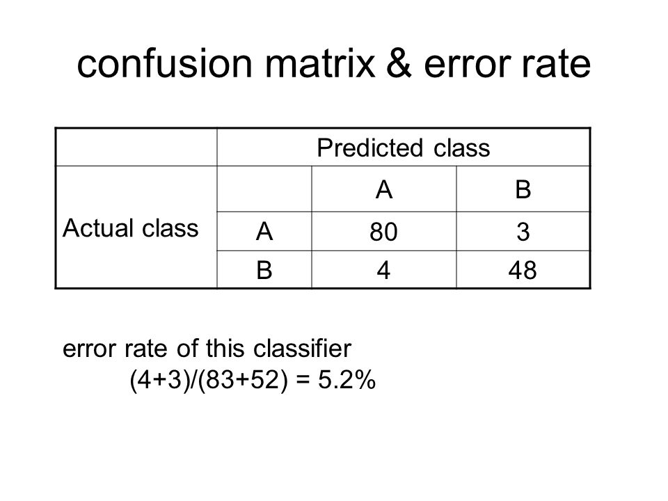 confusion matrix & error rate Predicted class Actual class AB A 803 B 448 error rate of this classifier (4+3)/(83+52) = 5.2%