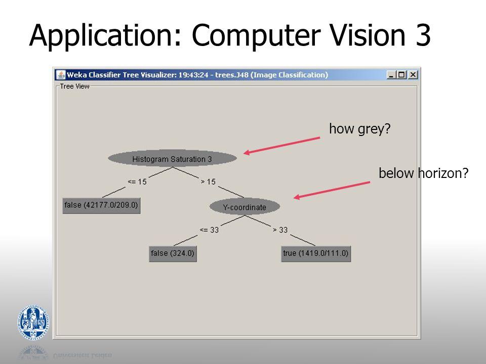 Application: Computer Vision 3 how grey? below horizon?