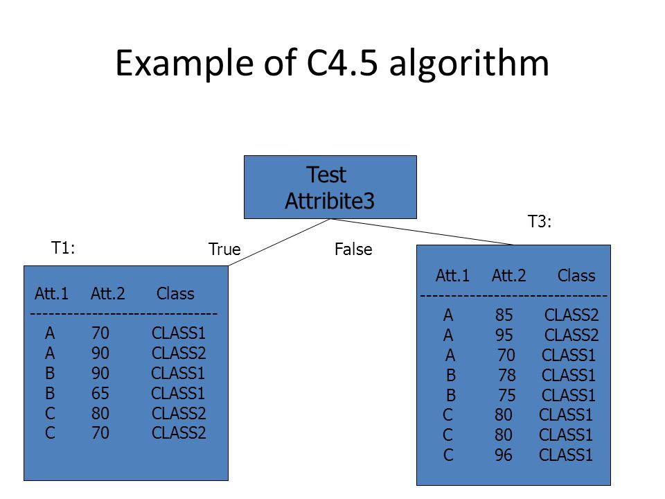 Example of C4.5 algorithm Test Attribite3 Att.1 Att.2 Class ------------------------------- A 70 CLASS1 A 90 CLASS2 B 90 CLASS1 B 65 CLASS1 C 80 CLASS